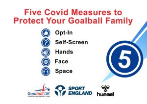 Five COVID measures to protect your goalball family promotional image. It shows a list of words going downwards, with Goalball UK, Sport England and Hummel's logos at the bottom.